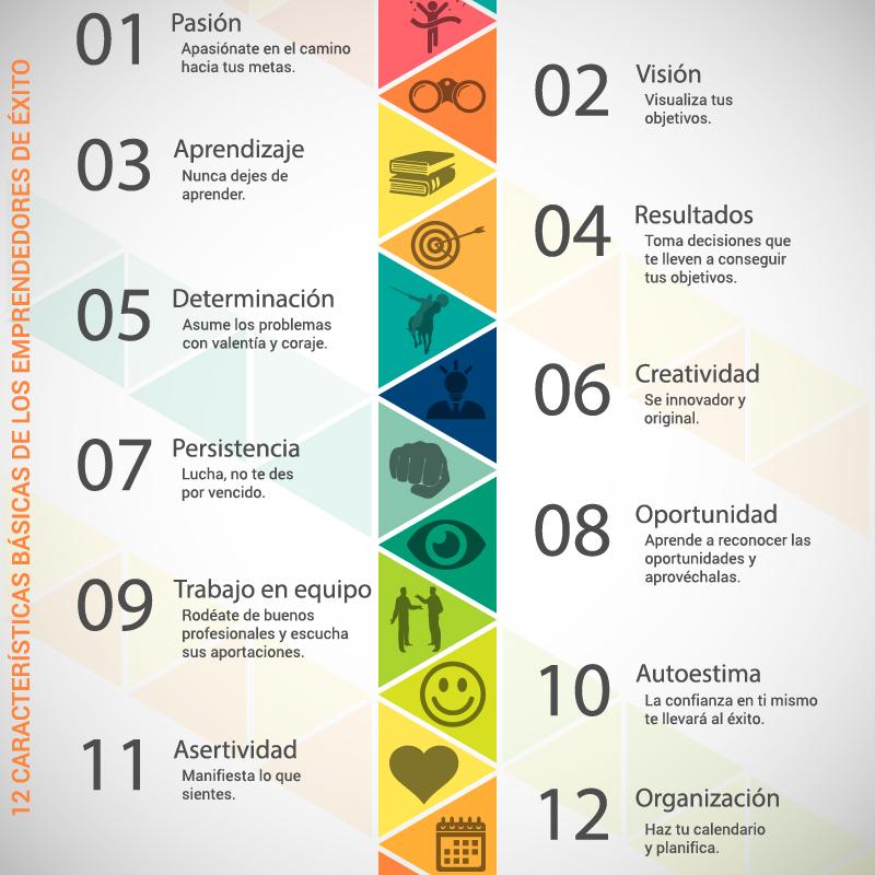emprendedores ESCO Granada
