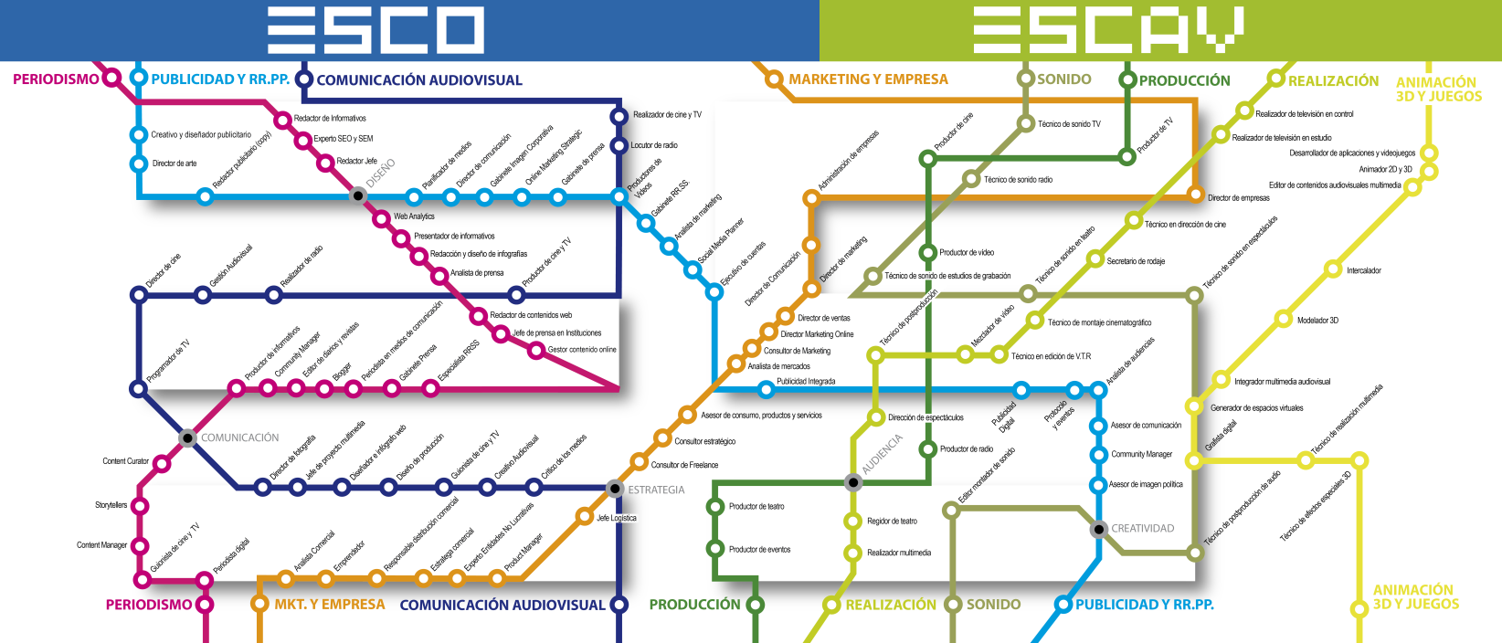 ESCO-ESCAV Mapa Salidas Selectividad 300ppp